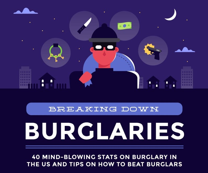 breaking down burglaries - burglary statistics