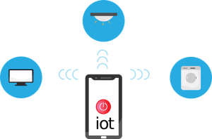 iot growth - all you need to know about iot growth