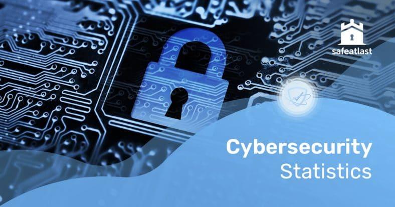 Cybersecurity-Statistics