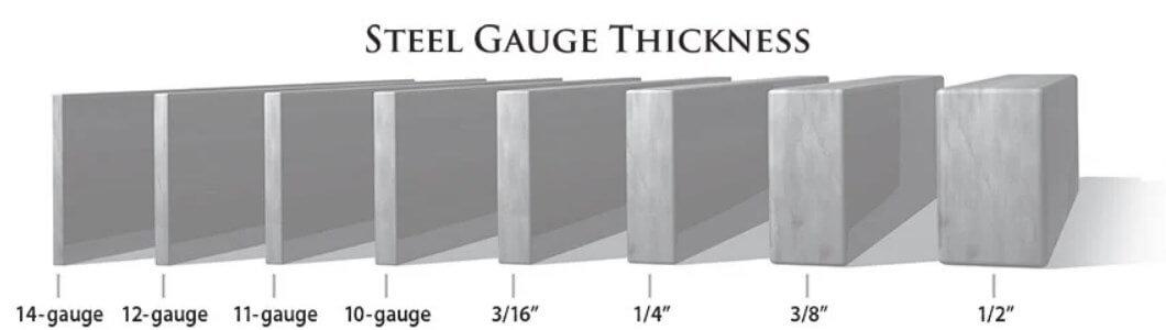 Steel Gauge Gun Safe Thickness