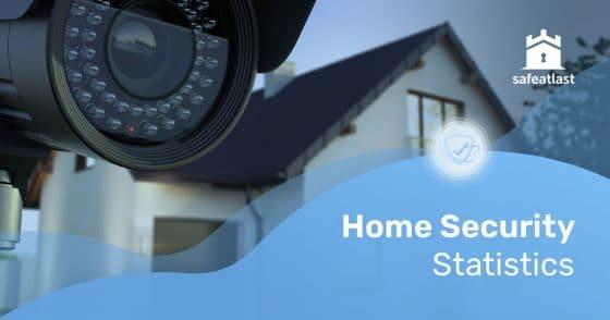 213-Home-Security-Statistics