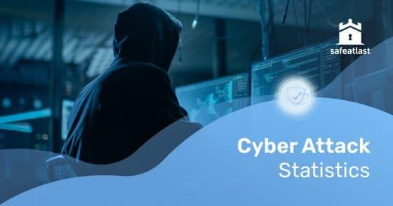 219-Cyber-Attack-Statistics