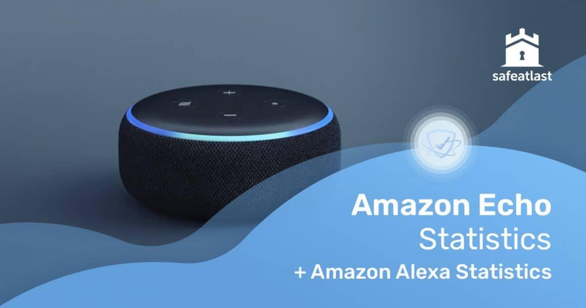 251-Amazon-Echo-Statistics+Alexa